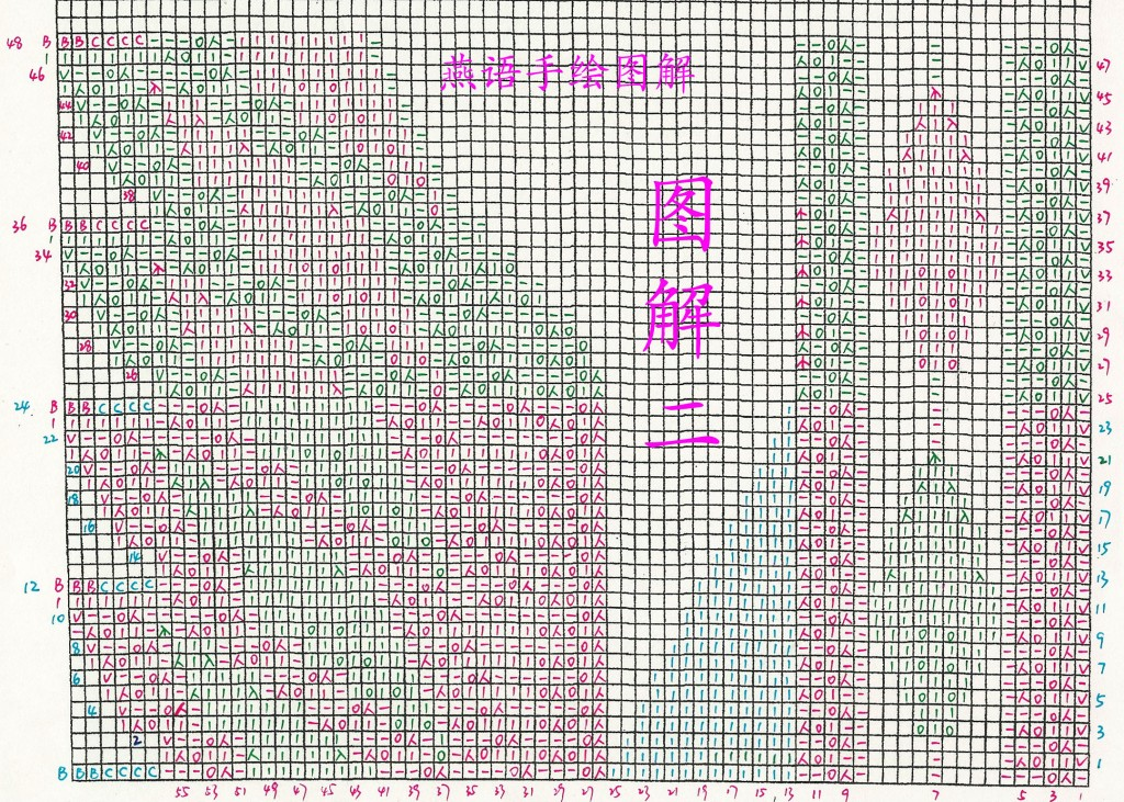 [燕语课堂]热仿的塞墨勒{小小改动}