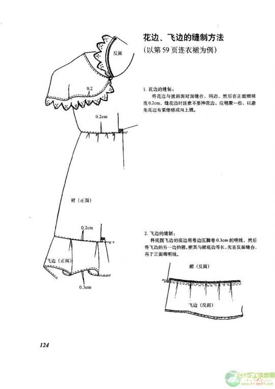 花边、飞边的缝制方法.jpg