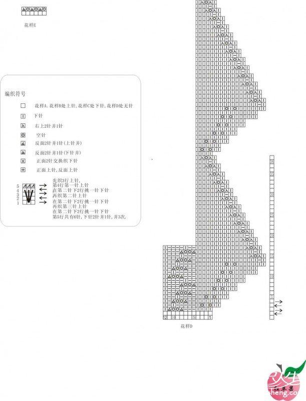 底边叶子图解.jpg