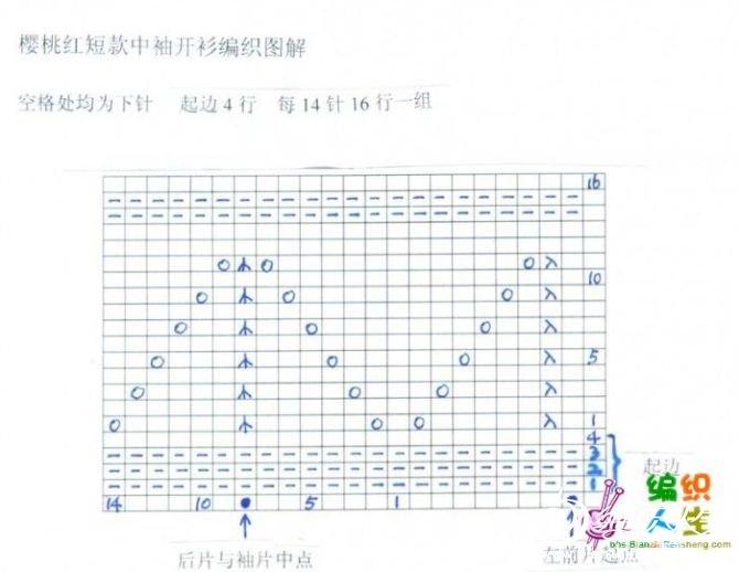 樱桃红图解.jpg