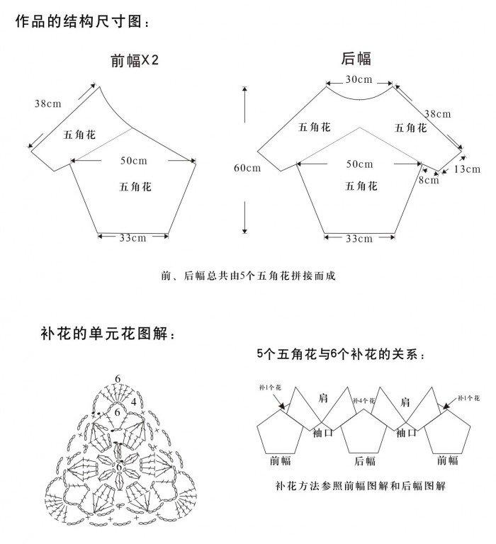 三角补花与结构图.jpg