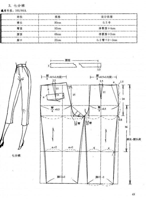 最近流行的裤子立裆和腰节高度和以前的是差很多的了,高腰什么的已经不实用也不流行了,现在是低腰盛行的时代。以下几张图是08年出版的《服装工业打板技术全编》上的女裤结构及打板实例,个人认为这部分内容更实用。