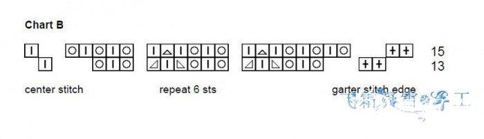 水女神图解2.jpg