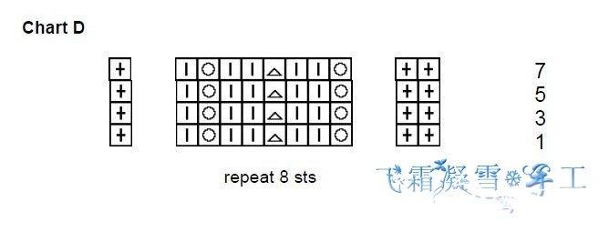 水女神图解4.jpg