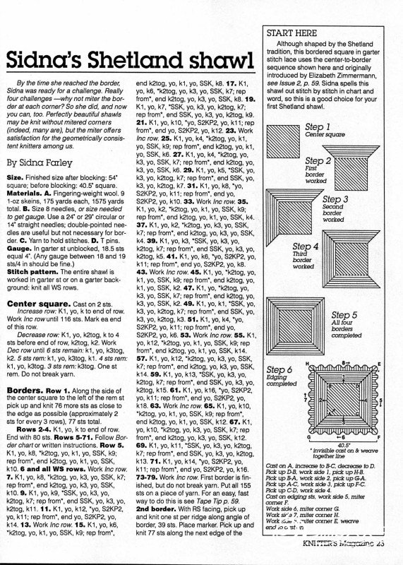 Knitters Issue 9 Winter 1987_page24_image1.jpg