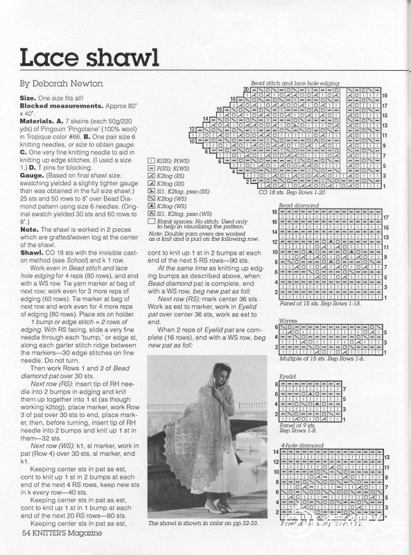Knitters Issue 9 Winter 1987_page55_image1.jpg