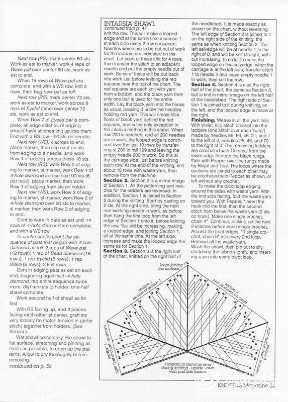 Knitters Issue 9 Winter 1987_page56_image1.jpg