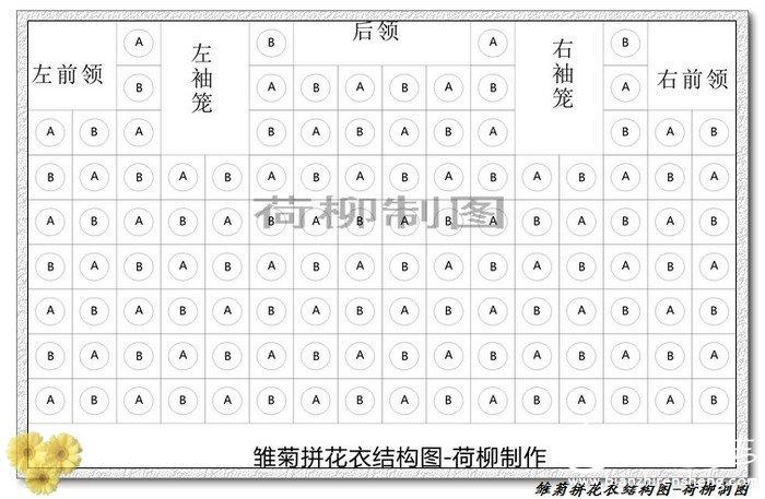 雏菊拼花衣结构图.jpg