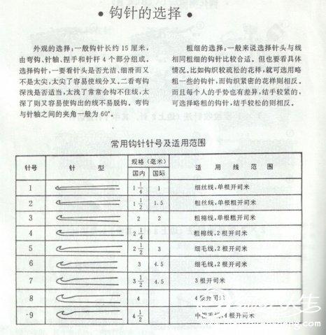 棒针、钩针粗细对照表及毛衣尺寸推算1.jpg