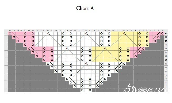 这个图只画了一半,省略了边边的3针和中间1针,织的时候要心中有数.jpg