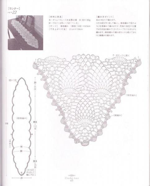 桌布长围巾图解1.jpg