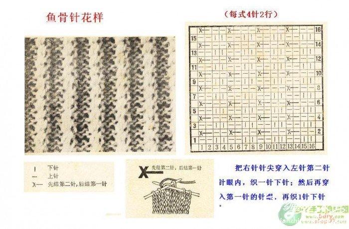 鱼骨刺2.jpg