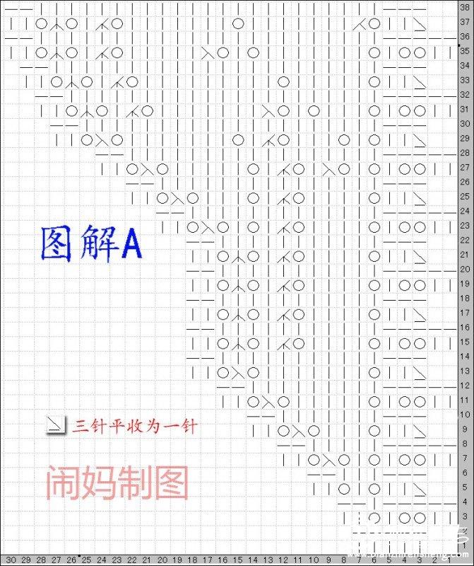 披肩图解a.jpg