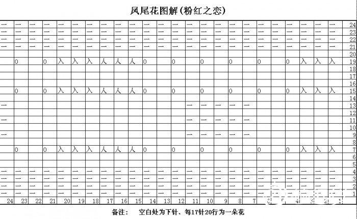 凤尾花图解(粉红之恋堆领毛衣).jpg