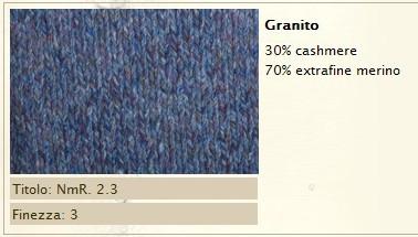 GRANITO.jpg