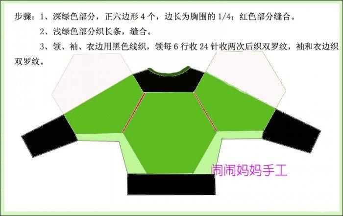 正六边形Y图解.jpg