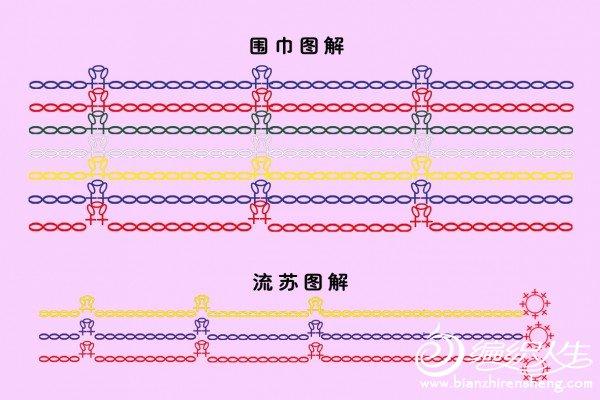 五彩围巾图解.jpg