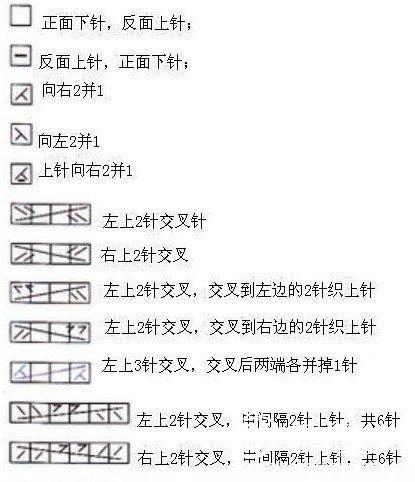 符号翻译.jpg