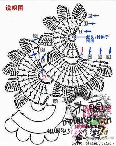 半月围巾图解.jpg