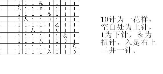 假麻花图解2.JPG