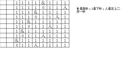 假麻花图解1.JPG