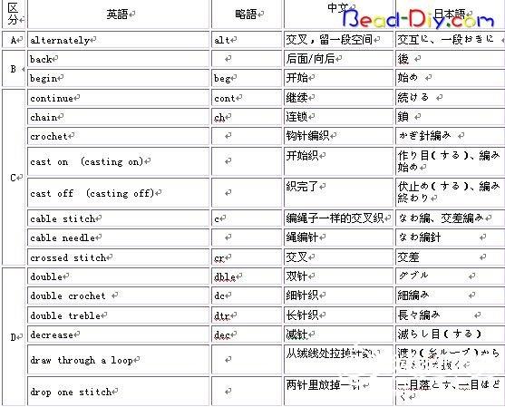 外文编织术语1.jpg