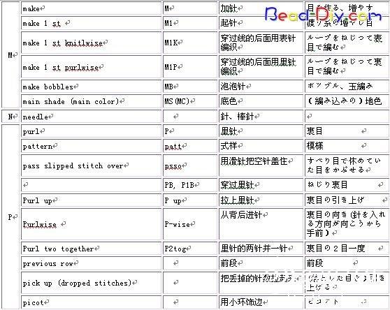 外文编织术语3.jpg