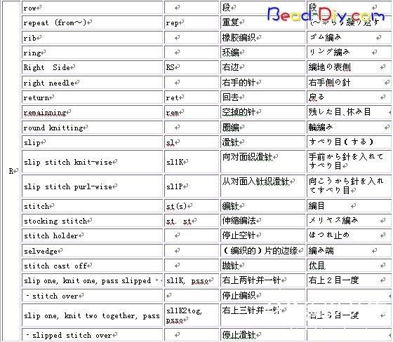 外文编织术语4.jpg
