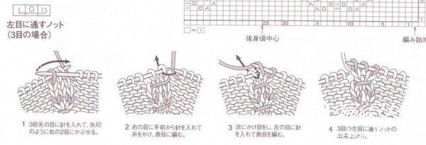 图解C织法.jpg