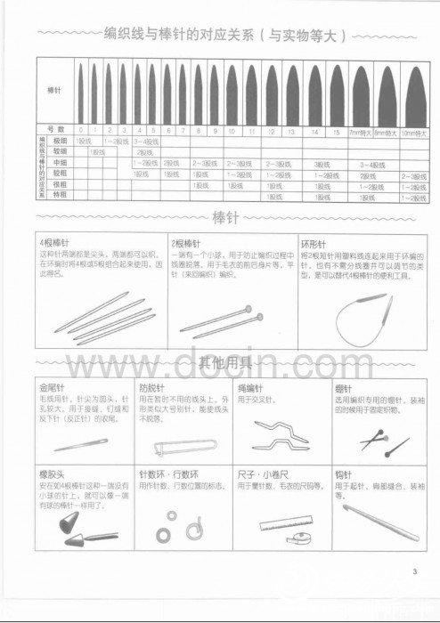 我要学编织  棒针篇_页面_006.jpg