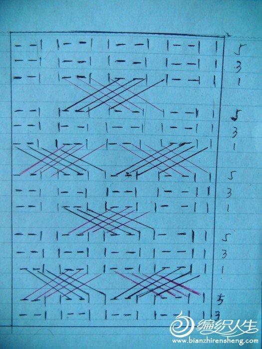 中间的麻花,手绘图解,大家凑合看。图中2,4,6行没有画,上针织上针,下针织下针。