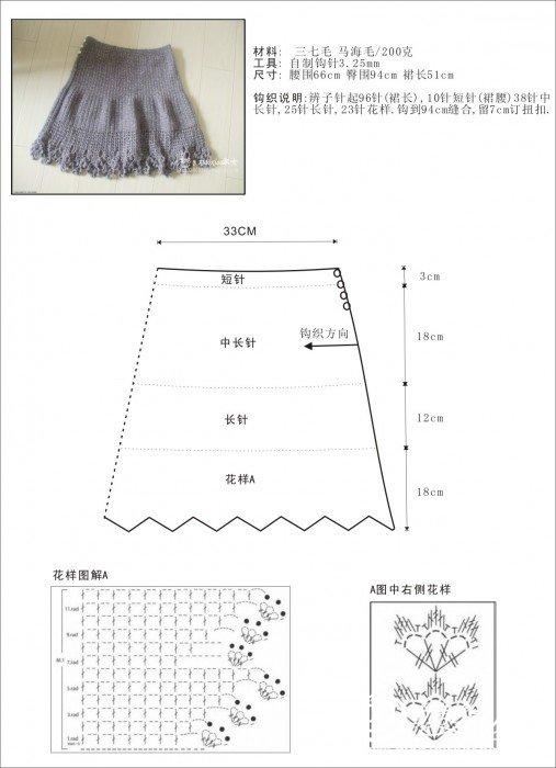 半截裙图解.jpg