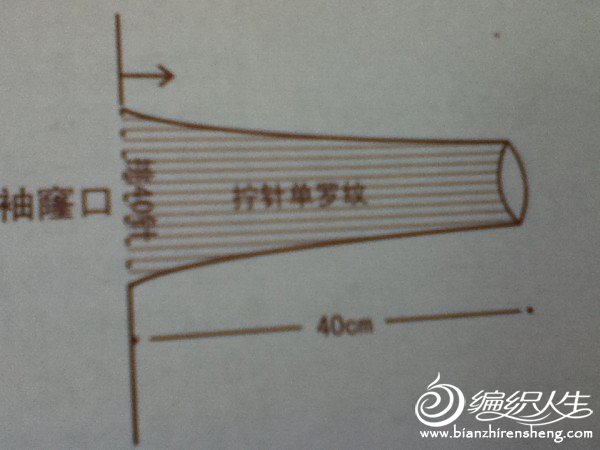 袖子织法.JPG
