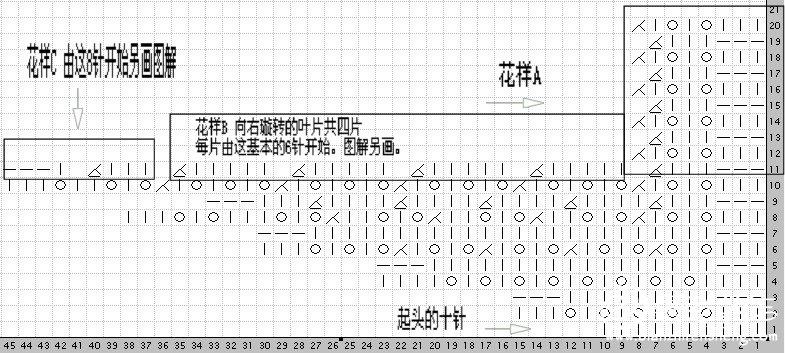 右璇叶片织法图解之结构图.jpg