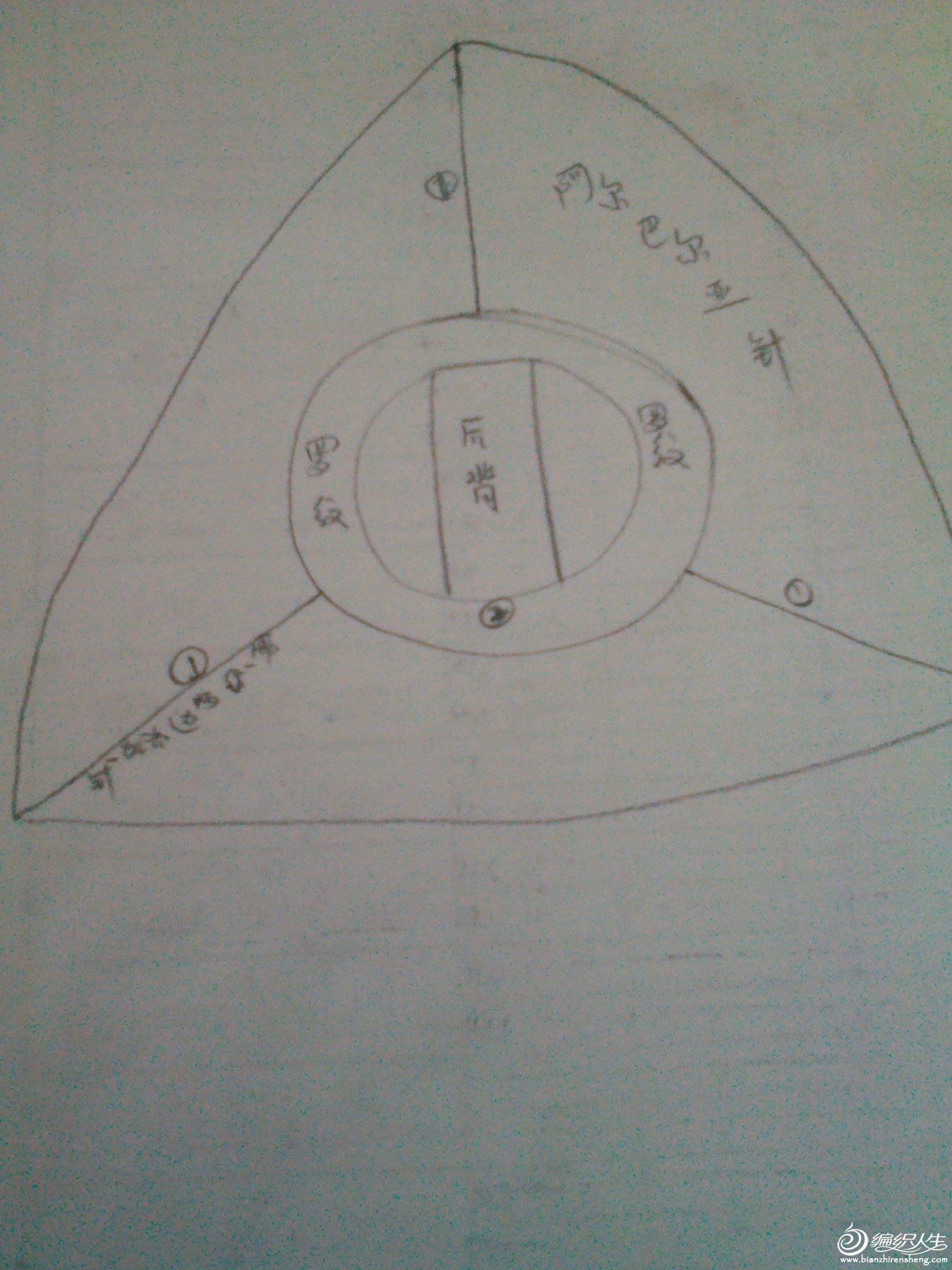 织完后基本就是这个样子,关键是织完螺纹平分3等份后在标识1的地方隔一行两边各加一针。