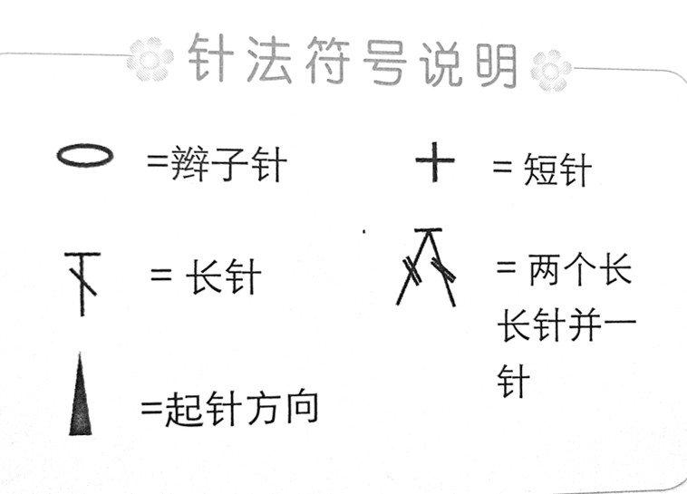 针法符号说明.jpg