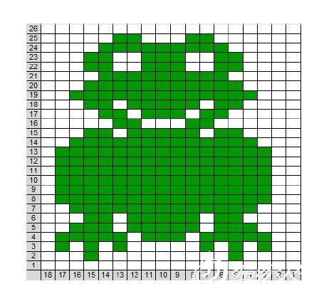 Fritz the frog Chart 2.jpg