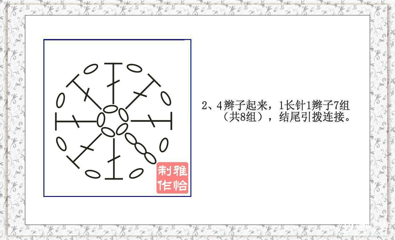 单元花图解2.JPG