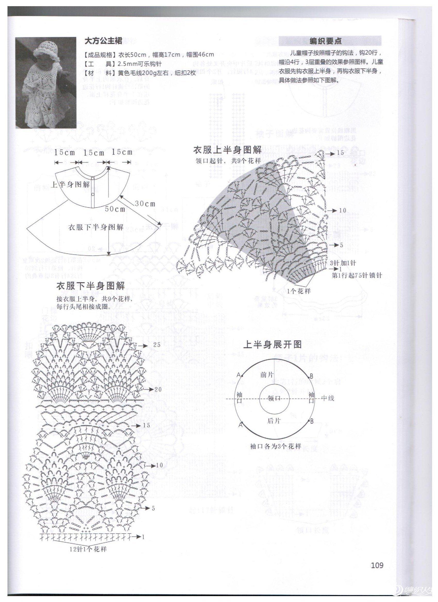 小裙图解2.jpg