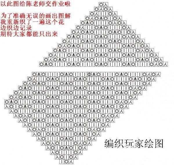 织法特别的欧美围巾-图解2.jpg