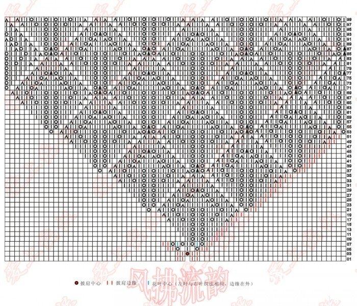 披肩编织图183838u7fgpt7ukinkp0no.jpg