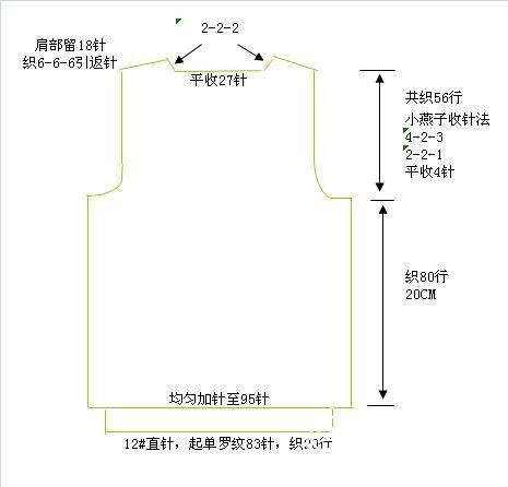 针数和尺寸.JPG