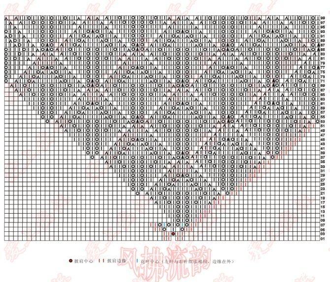 落叶披肩图解2.jpg