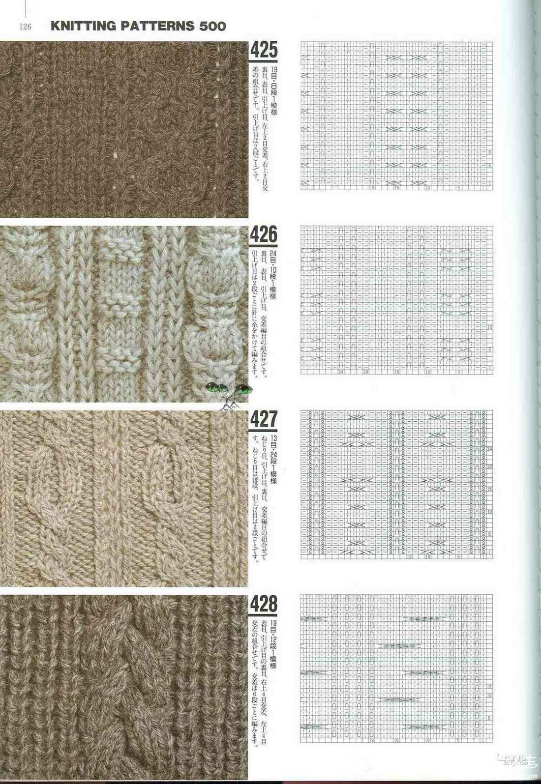 Knitting Patterns 500 123.jpg