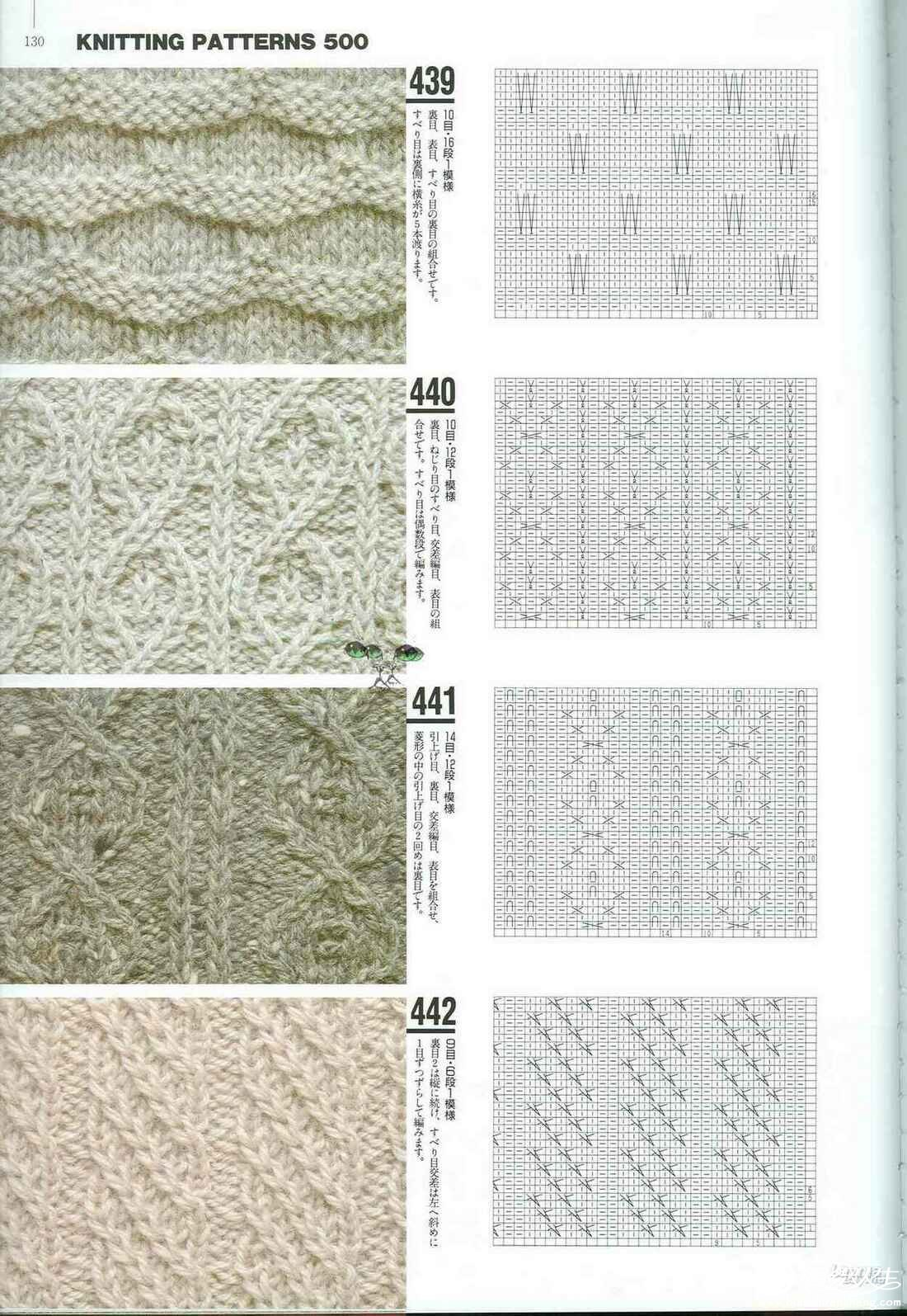 Knitting Patterns 500 127.jpg