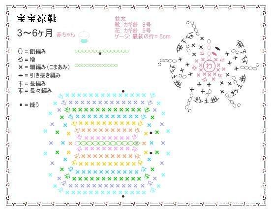 30-1 DSC04611 日本の Baby FlipFlops.JPG