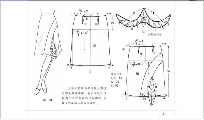 论坛 69 手工diy俱乐部 69 服装设计与裁剪 69 转载 服装裁剪