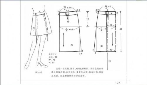 [转载]裙子裁剪图