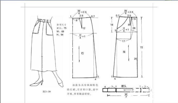 状族服饰手绘图