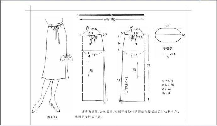 69 手工diy俱乐部 69 服装设计与裁剪 69 转载 服装裁剪 半身裙